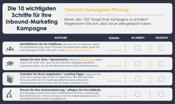 SalesSation-Inbound-Marketing-Checkliste