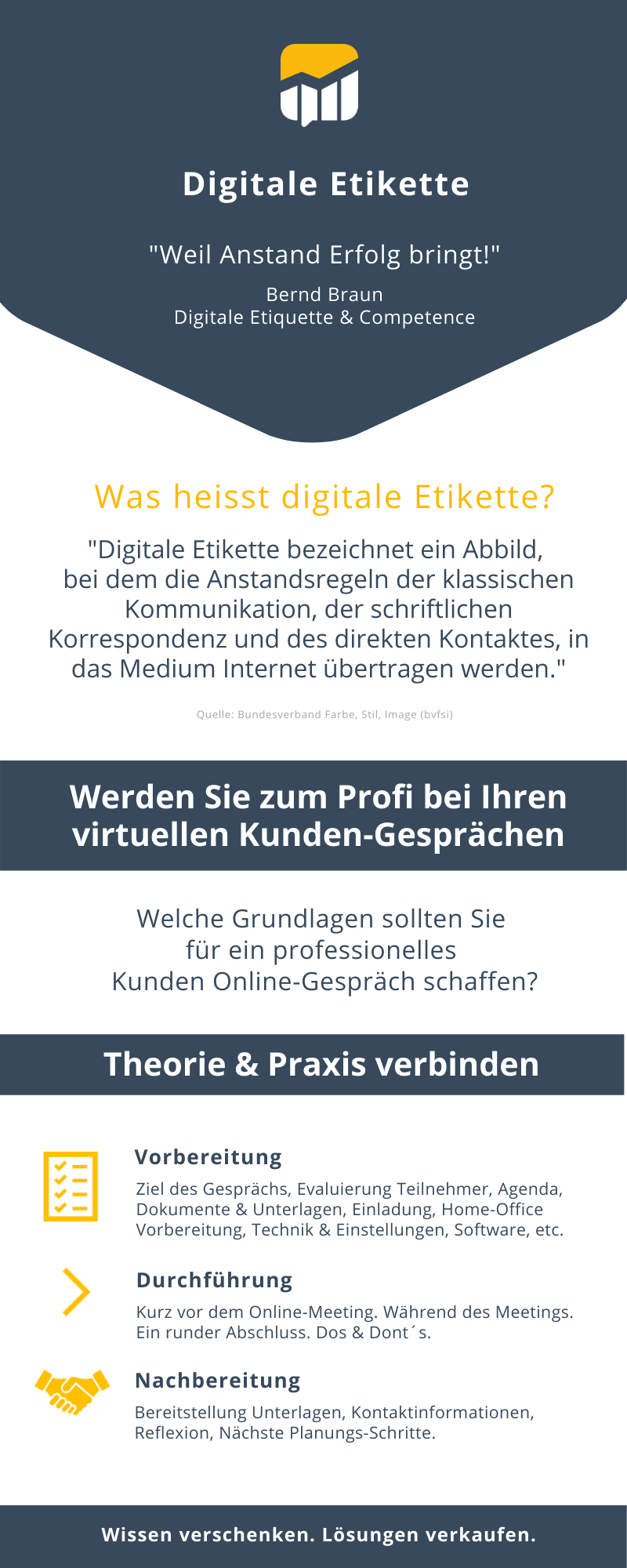 Infografik-Digitale-Etikette