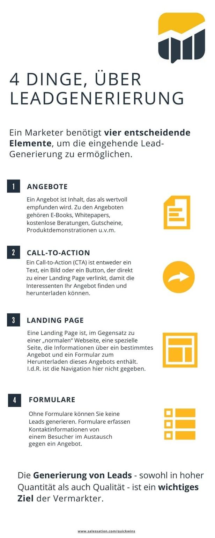 SalesSation-Infografik-4-Dinge-über-Leadgenerierung