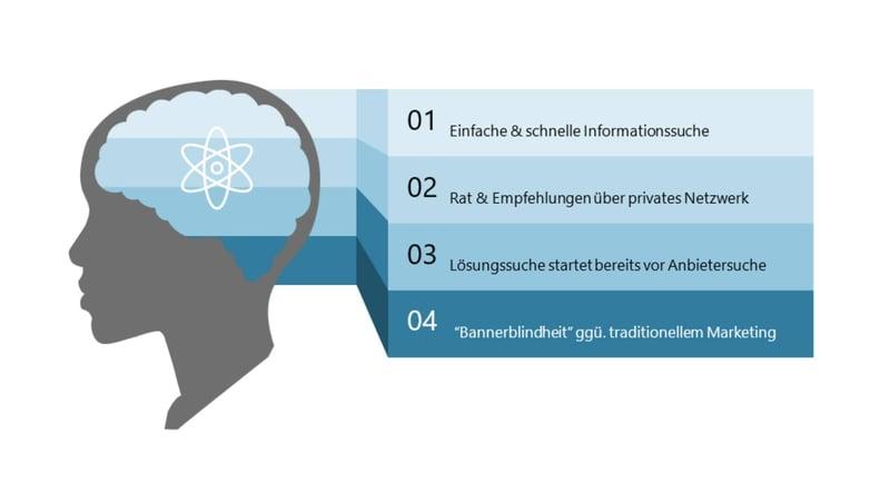 grafik-die-digitalisierung-verändert-das -kundenverhalten