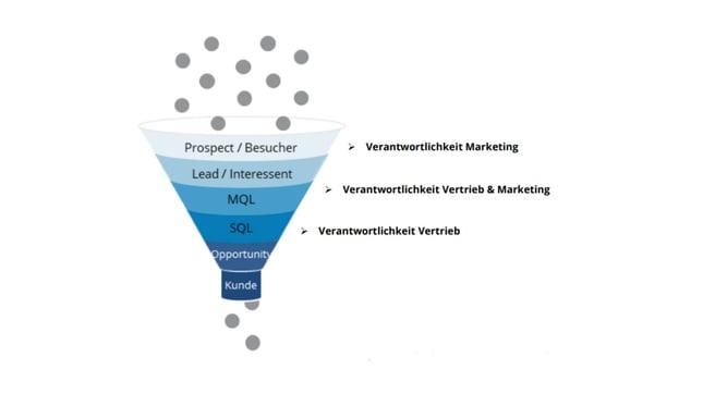 grafik-vertrieb-und-marketing