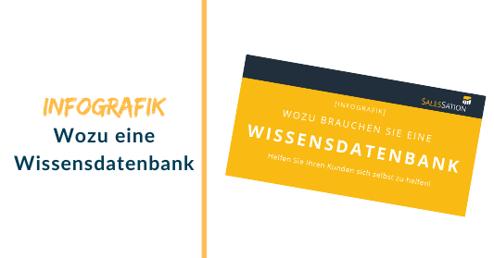 SalesSationQuickWinInfografik-Wissensdatenbank